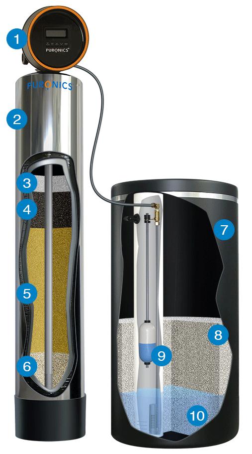 Hydronex iGen cutaway